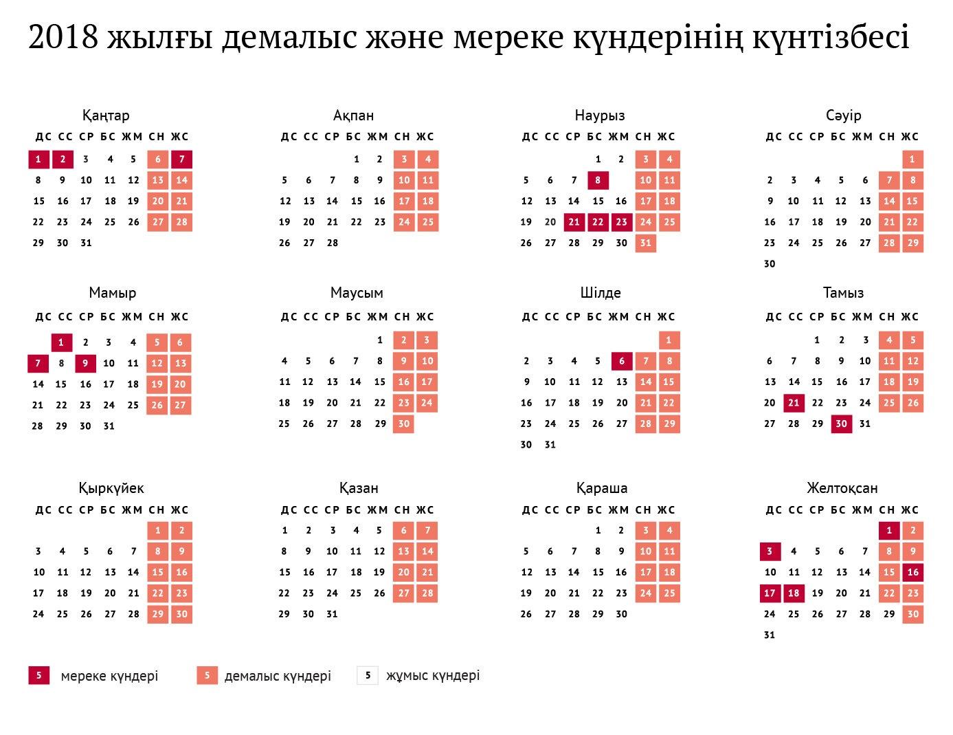 30 Ağustosta ne olacak Kazakistanda ne tatil
